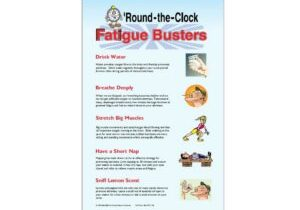 Fatigue Buster Poster CS